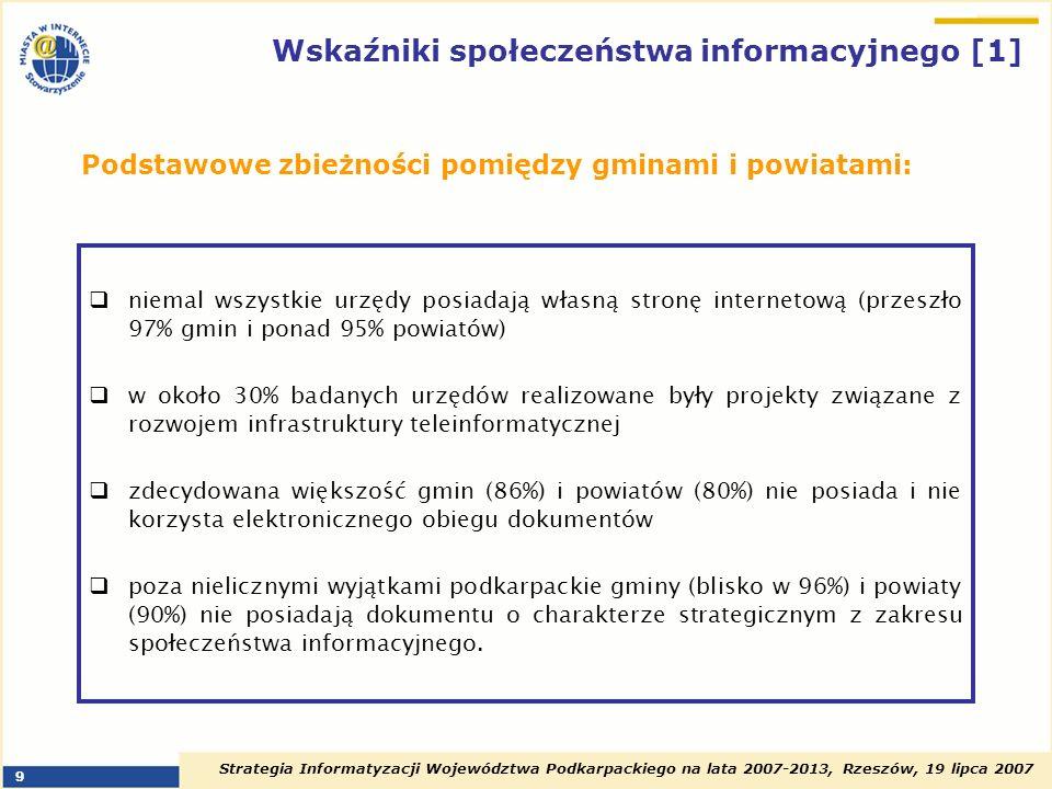 Wskaźniki społeczeństwa informacyjnego [1]